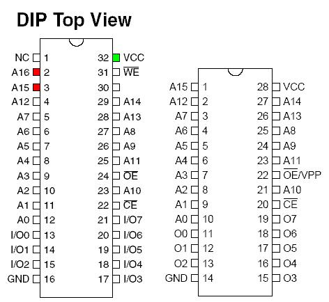 Here is a diagram of 28 & 32 pin EEPROMS: